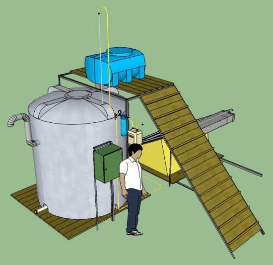 По размеру реакторов установок